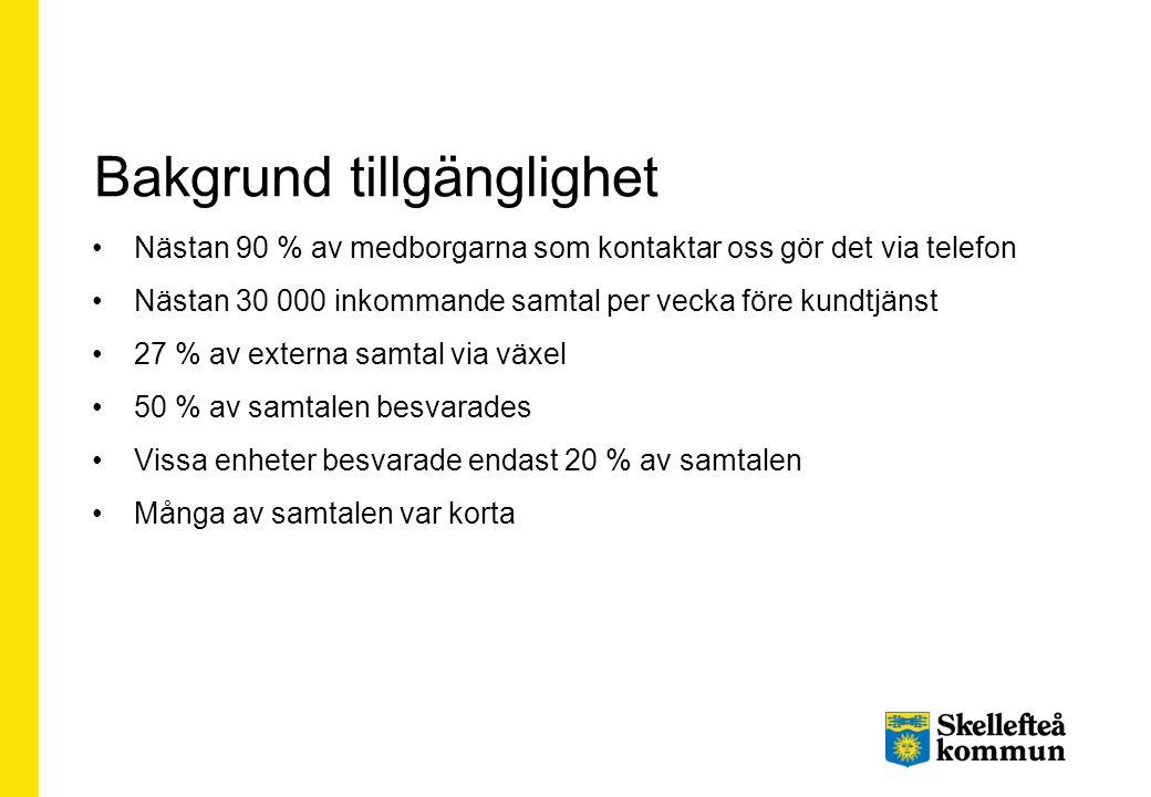 Mätningar •SCB Medborgarundersökning –NMI, NRI och NII –Tilläggsfrågor om tillgänglighet och bemötande i kundtjänst •Kundmätning Kundtjänst –Umeå universitet –Telefonintervjuer •Q Survey Mystery Calls