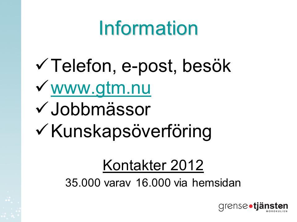 Information  Telefon, e-post, besök  www.gtm.nuwww.gtm.nu  Jobbmässor  Kunskapsöverföring Kontakter 2012 35.000 varav 16.000 via hemsidan