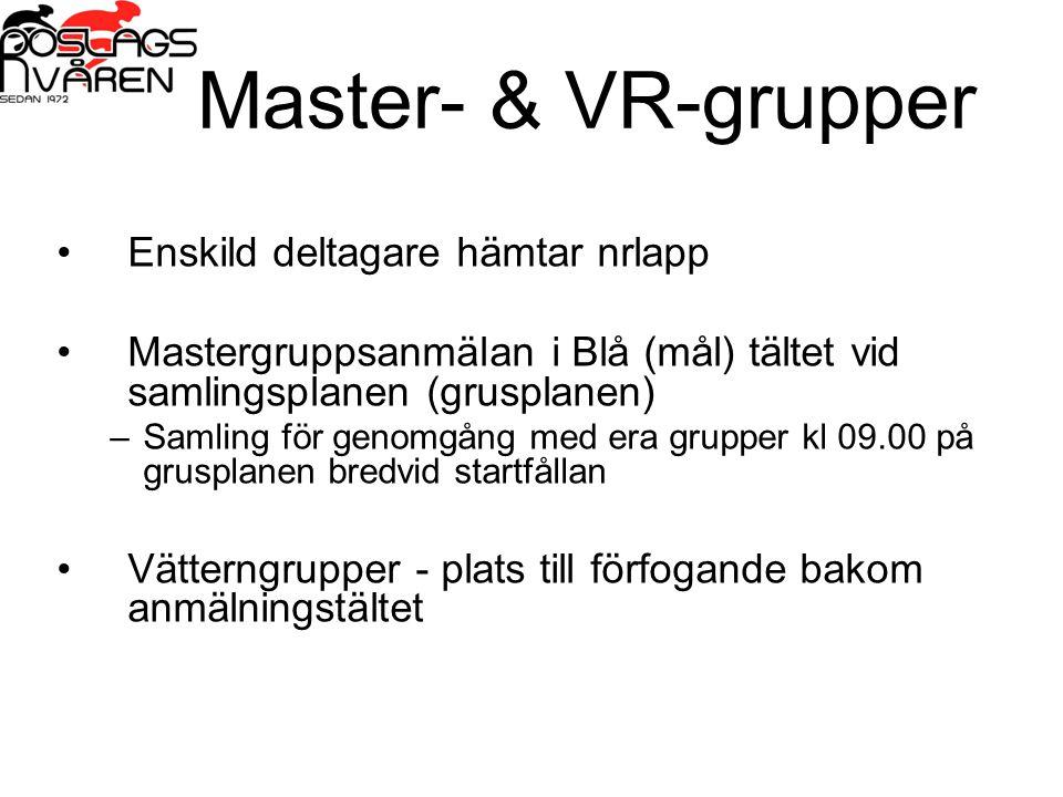 Master- & VR-grupper •Enskild deltagare hämtar nrlapp •Mastergruppsanmälan i Blå (mål) tältet vid samlingsplanen (grusplanen) –Samling för genomgång med era grupper kl 09.00 på grusplanen bredvid startfållan •Vätterngrupper - plats till förfogande bakom anmälningstältet