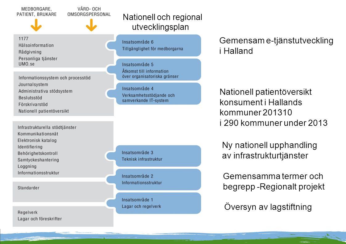 Planerad utveckling i kommunerna