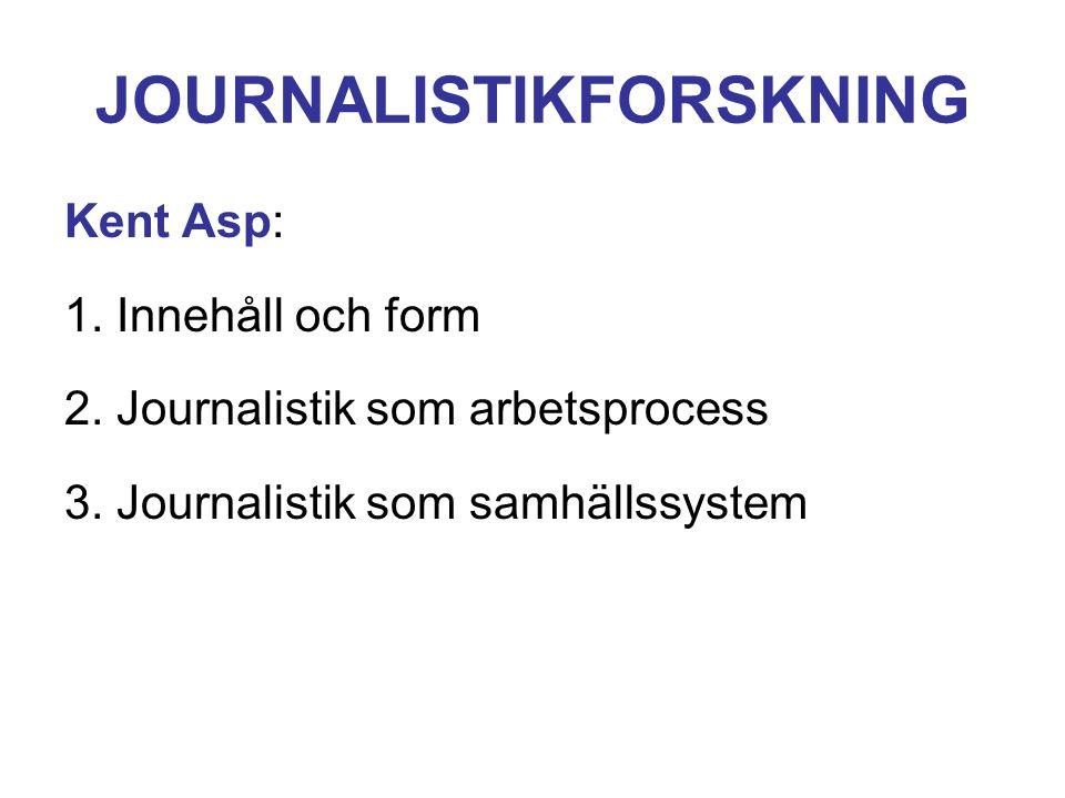 JOURNALISTIKFORSKNING Kent Asp: 1. Innehåll och form 2. Journalistik som arbetsprocess 3. Journalistik som samhällssystem
