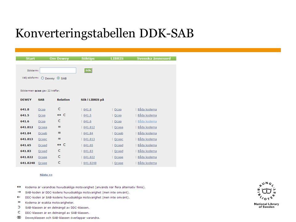 Sidnummer 2014-07-02 18 Konverteringstabellen DDK-SAB