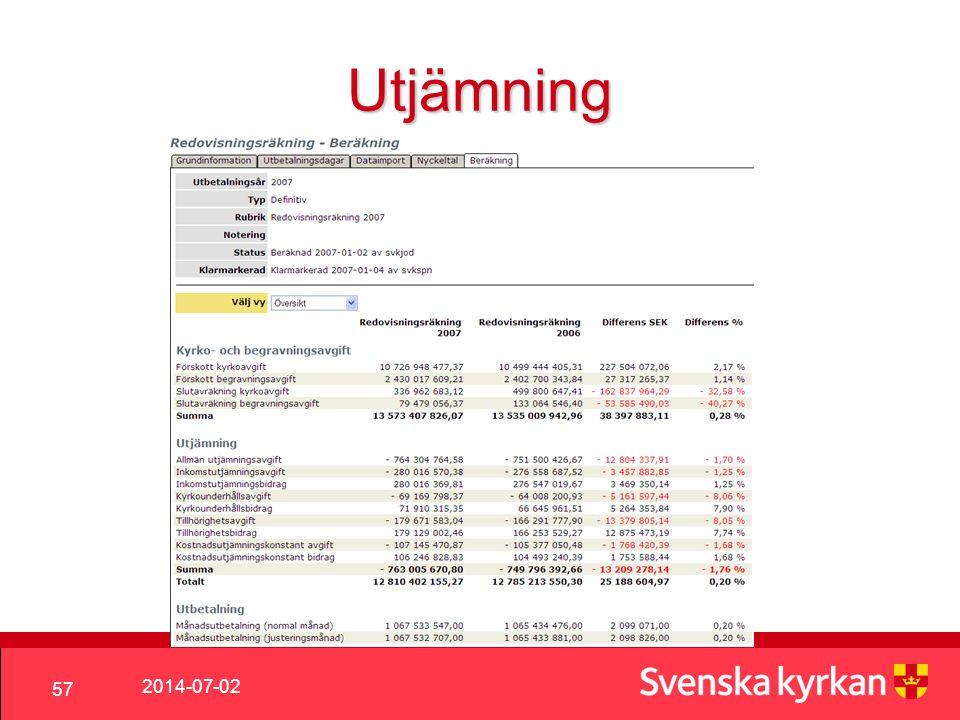 2014-07-02 57 Utjämning