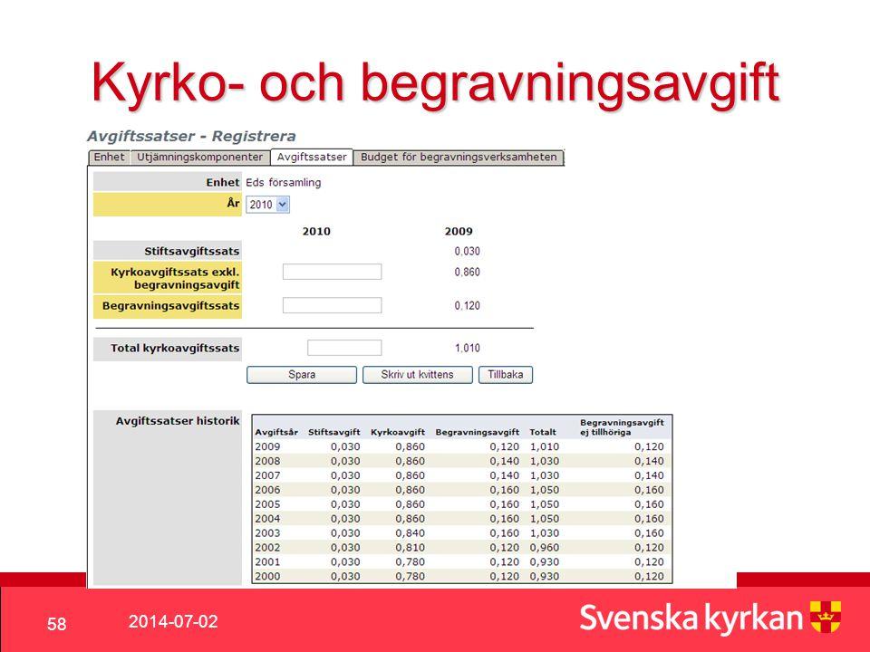 2014-07-02 58 Kyrko- och begravningsavgift