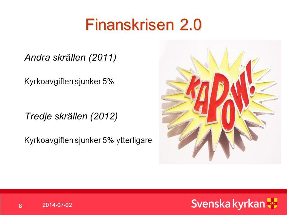 2014-07-02 8 Finanskrisen 2.0 Andra skrällen (2011) Kyrkoavgiften sjunker 5% Tredje skrällen (2012) Kyrkoavgiften sjunker 5% ytterligare
