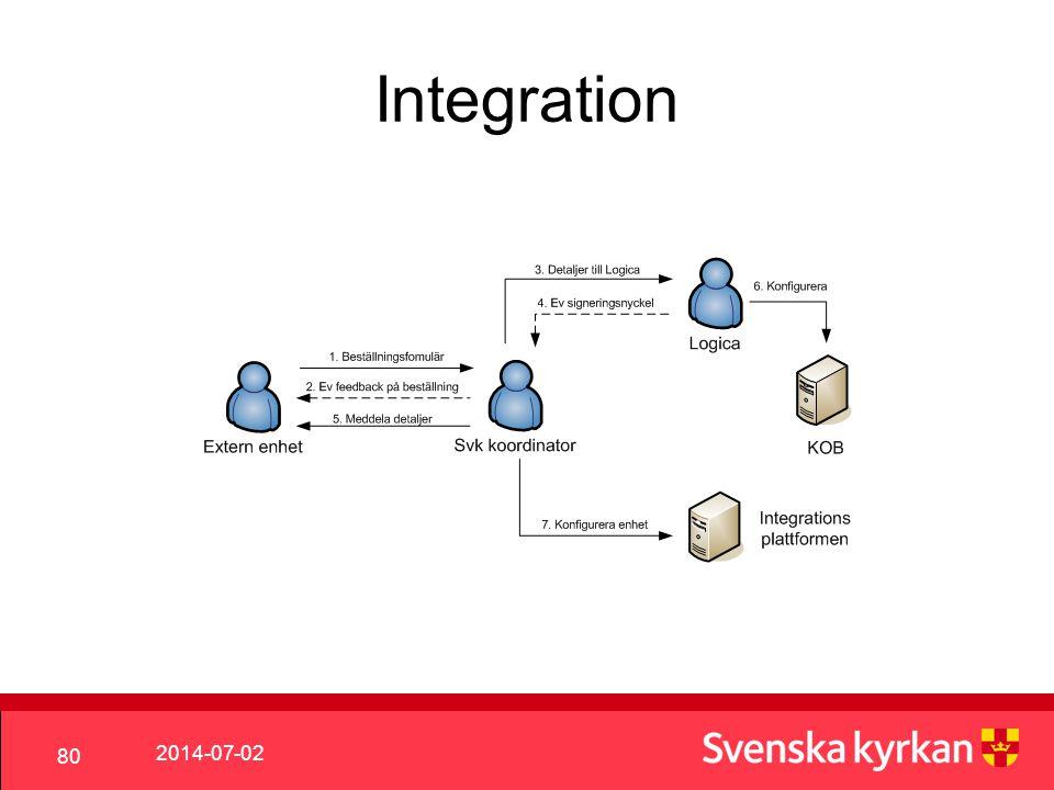 2014-07-02 80 Integration