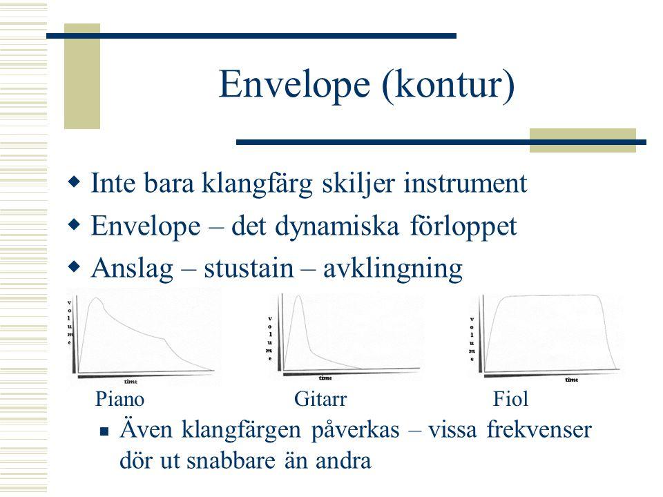 OriginalLågpassHögpass Bandpass 200 Hz 200-3400 Hz (som en telefon) Klangförändring - EQ  Vi kan förändra ljudets klangfärg utan att musiken förändra