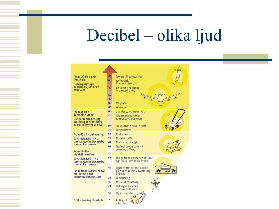 Decibel  Decibel förkortas dB  Tryck referens är hörseltröskeln=0,0002  bar  Dubbelt tryck – ökar 6 dB  20 dB – 10 gånger högre tryck  Smärtgrän