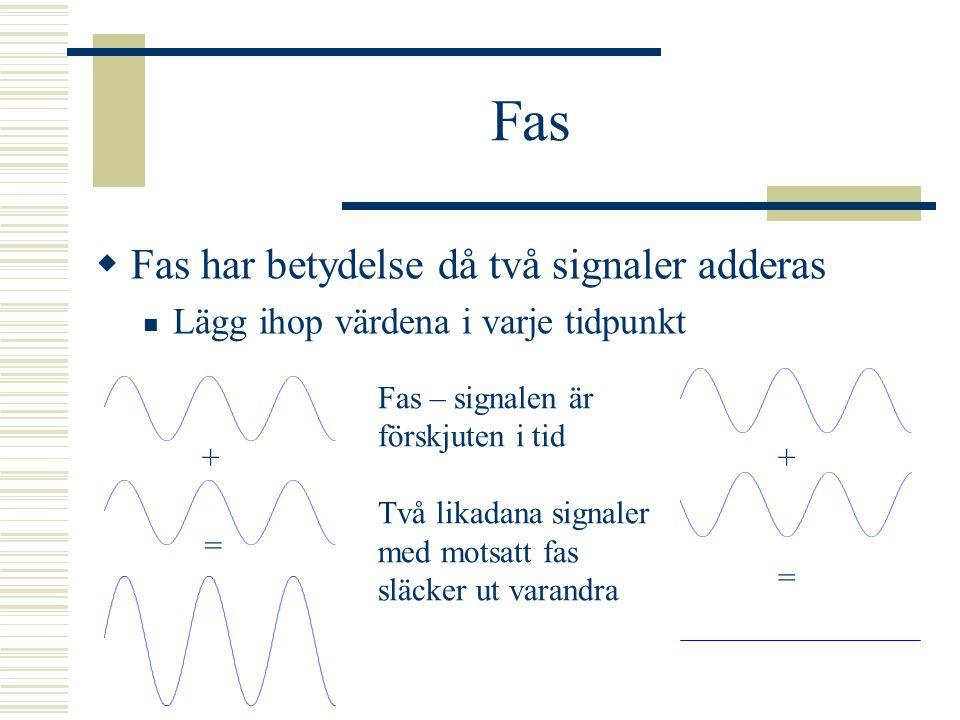 Fas  Fas har betydelse då två signaler adderas  Lägg ihop värdena i varje tidpunkt + = + = Fas – signalen är förskjuten i tid Två likadana signaler med motsatt fas släcker ut varandra