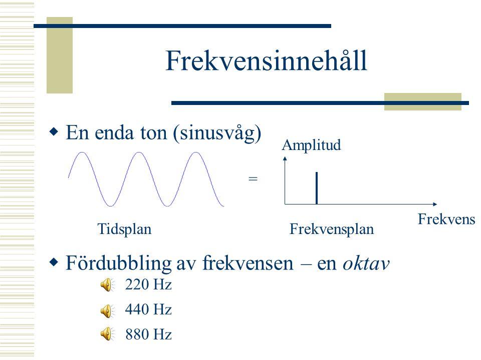 Frekvensinnehåll  En enda ton (sinusvåg)  Fördubbling av frekvensen – en oktav Frekvens = Amplitud 220 Hz 440 Hz 880 Hz TidsplanFrekvensplan