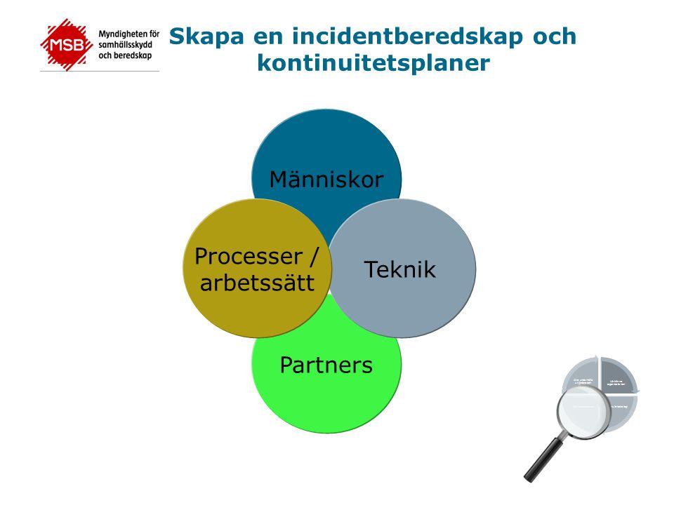 Partners Skapa en incidentberedskap och kontinuitetsplaner Människor Teknik Processer / arbetssätt