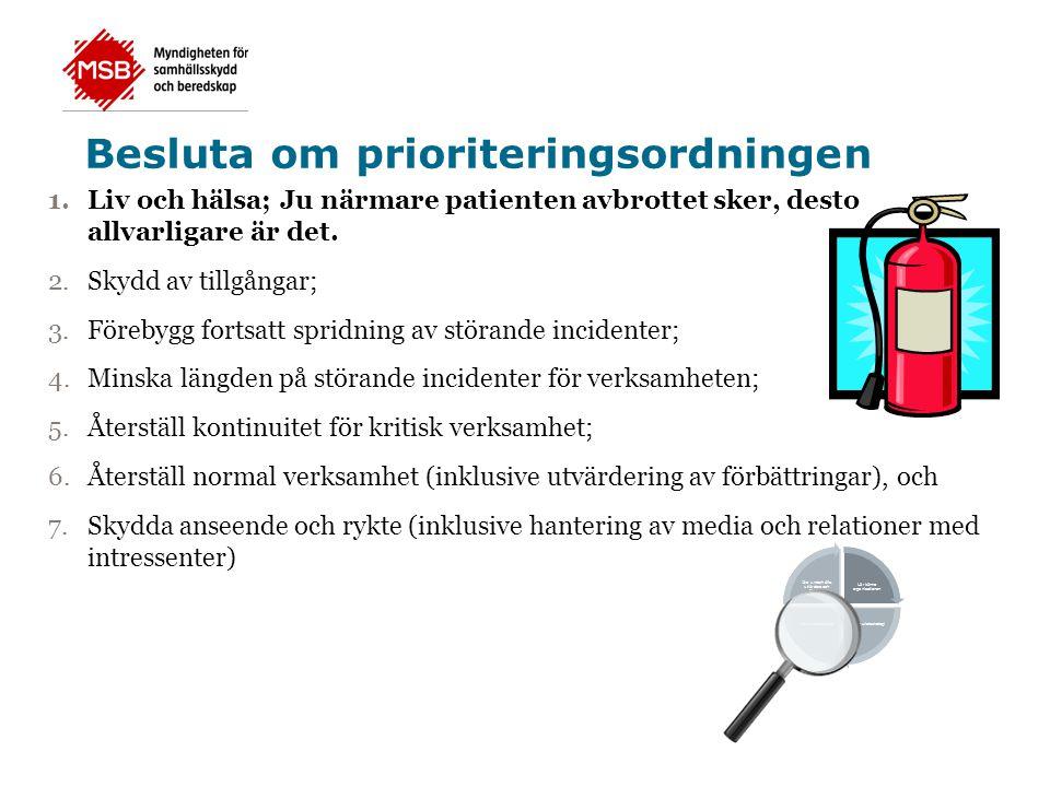 Besluta om prioriteringsordningen 1.Liv och hälsa; Ju närmare patienten avbrottet sker, desto allvarligare är det. 2.Skydd av tillgångar; 3.Förebygg f