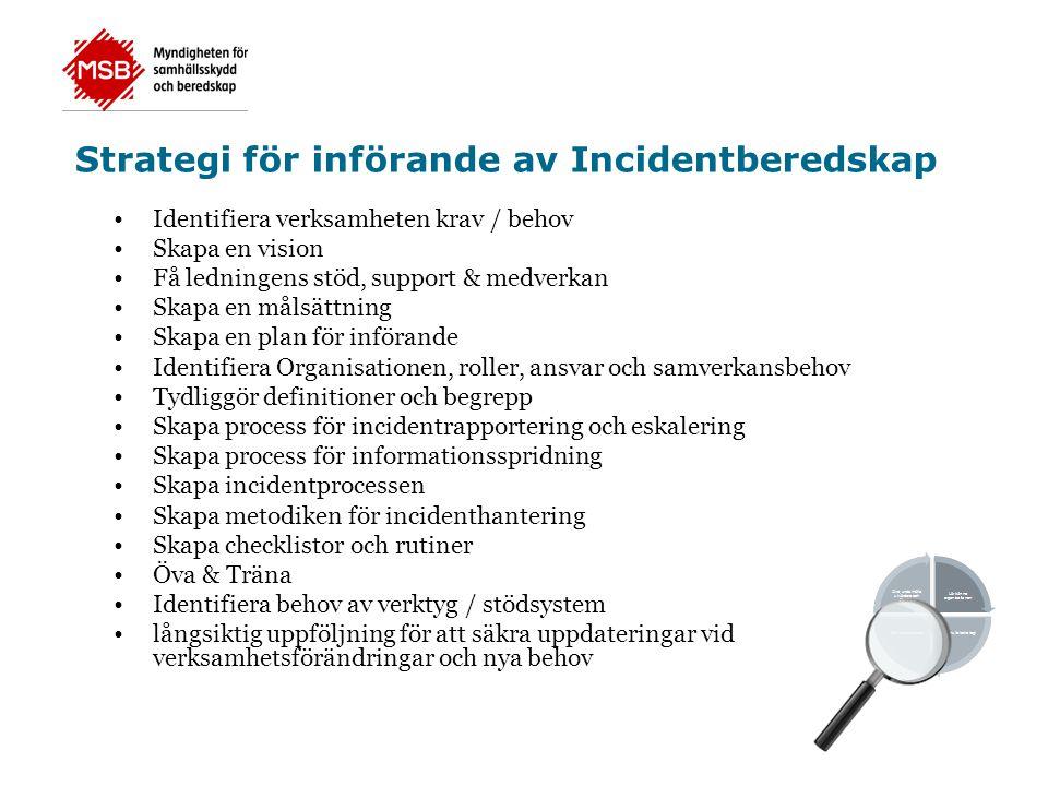 Strategi för införande av Incidentberedskap •Identifiera verksamheten krav / behov •Skapa en vision •Få ledningens stöd, support & medverkan •Skapa en