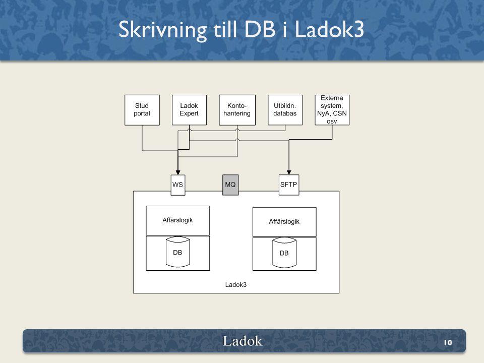 Skrivning till DB i Ladok3 10