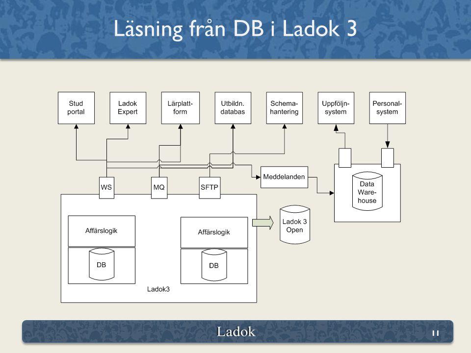 Läsning från DB i Ladok 3 11