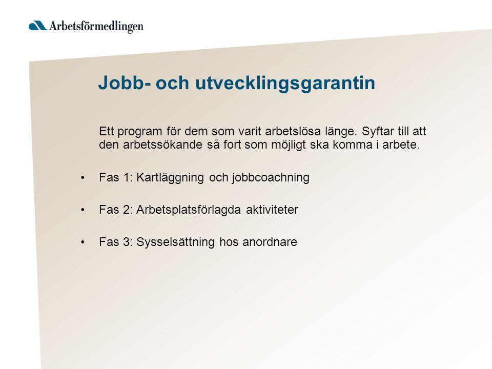 Jobb- och utvecklingsgarantin Ett program för dem som varit arbetslösa länge.