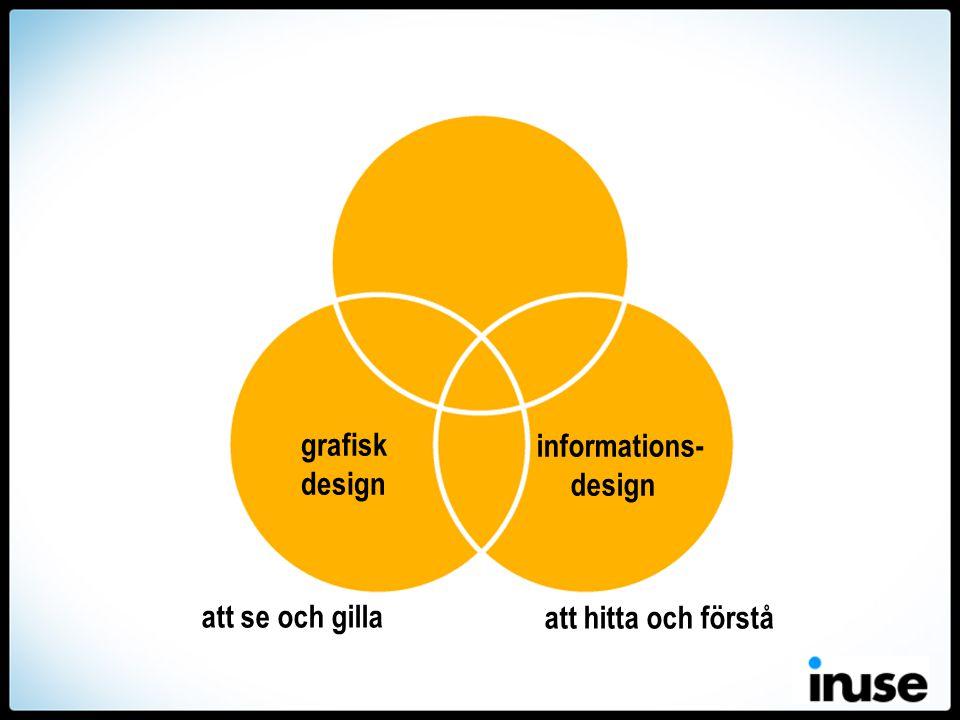 grafisk design informations- design att se och gilla att hitta och förstå