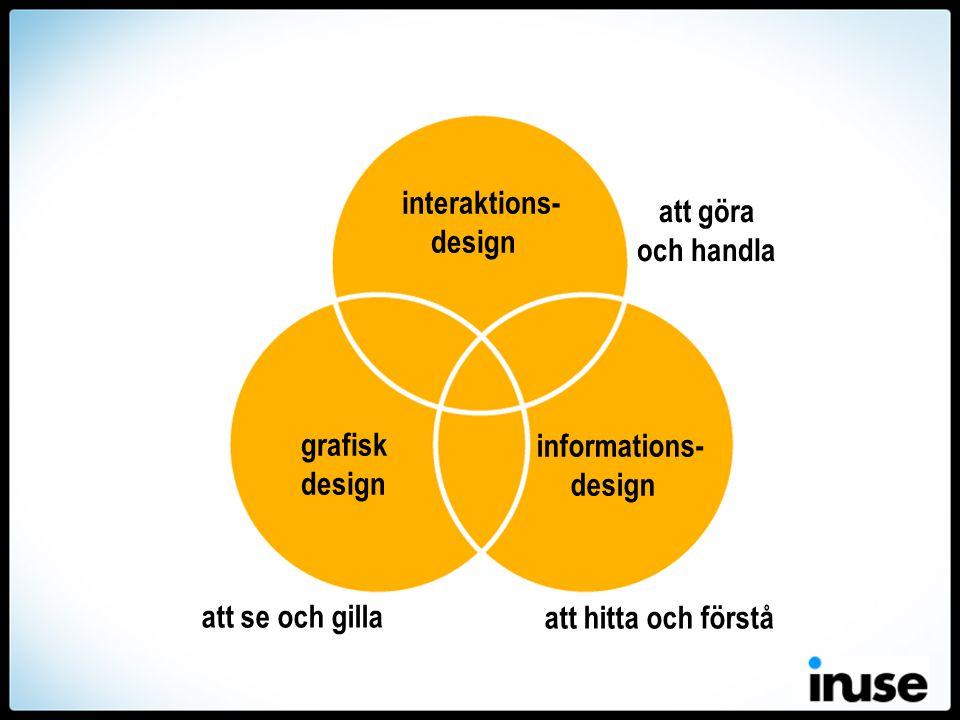 grafisk design informations- design interaktions- design att se och gilla att hitta och förstå att göra och handla