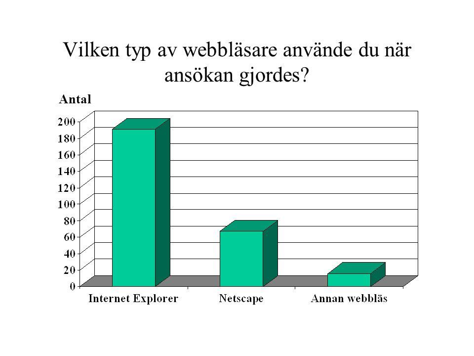 Vilken typ av webbläsare använde du när ansökan gjordes? Antal