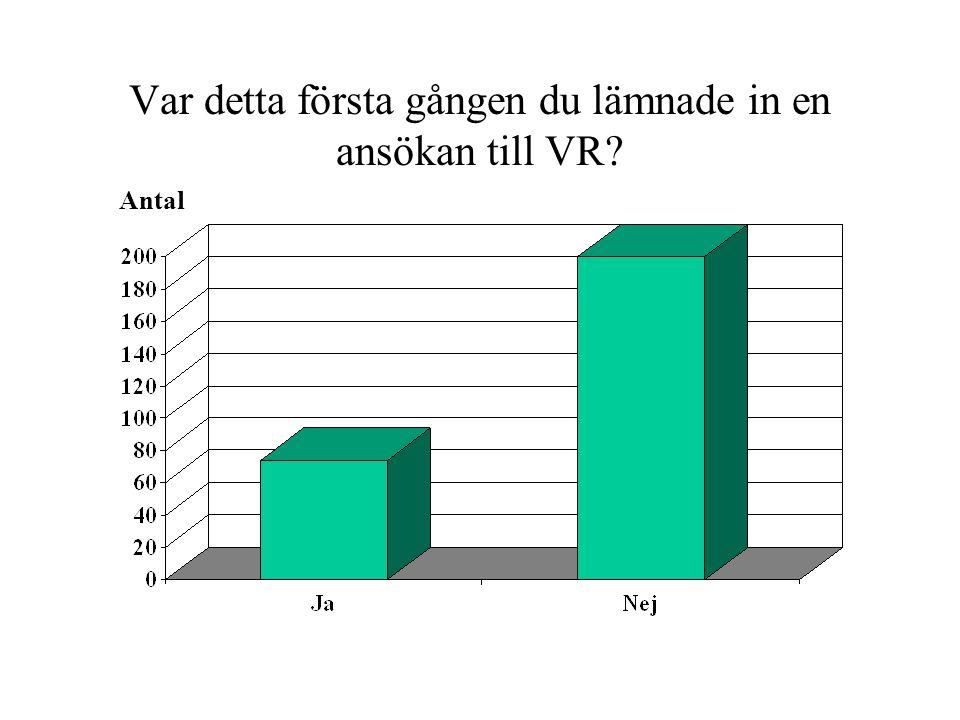 Var detta första gången du lämnade in en ansökan till VR Antal