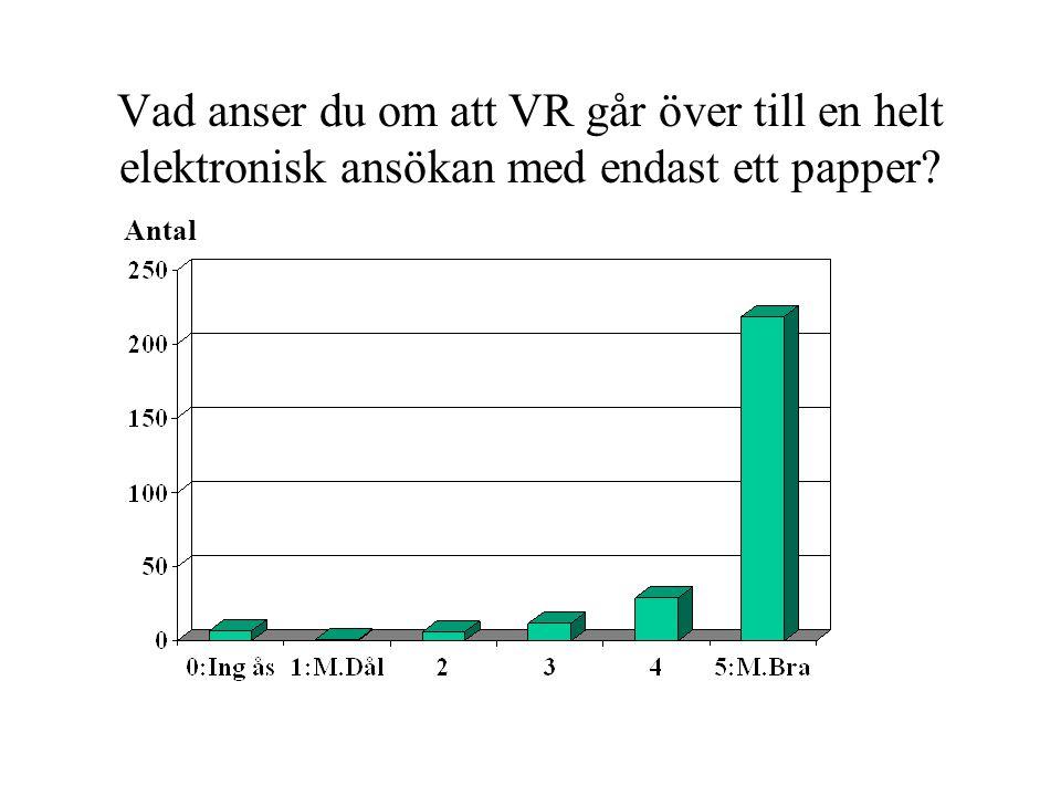 Vad anser du om att VR går över till en helt elektronisk ansökan med endast ett papper? Antal