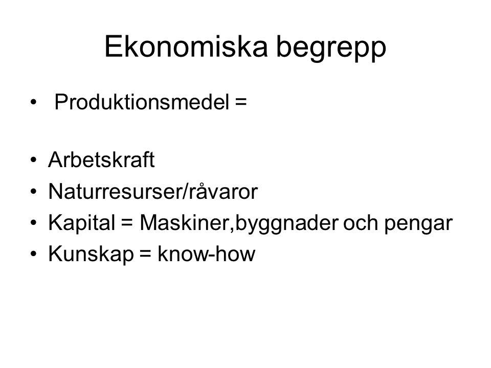 Ekonomiska begrepp • Produktionsmedel = •Arbetskraft •Naturresurser/råvaror •Kapital = Maskiner,byggnader och pengar •Kunskap = know-how