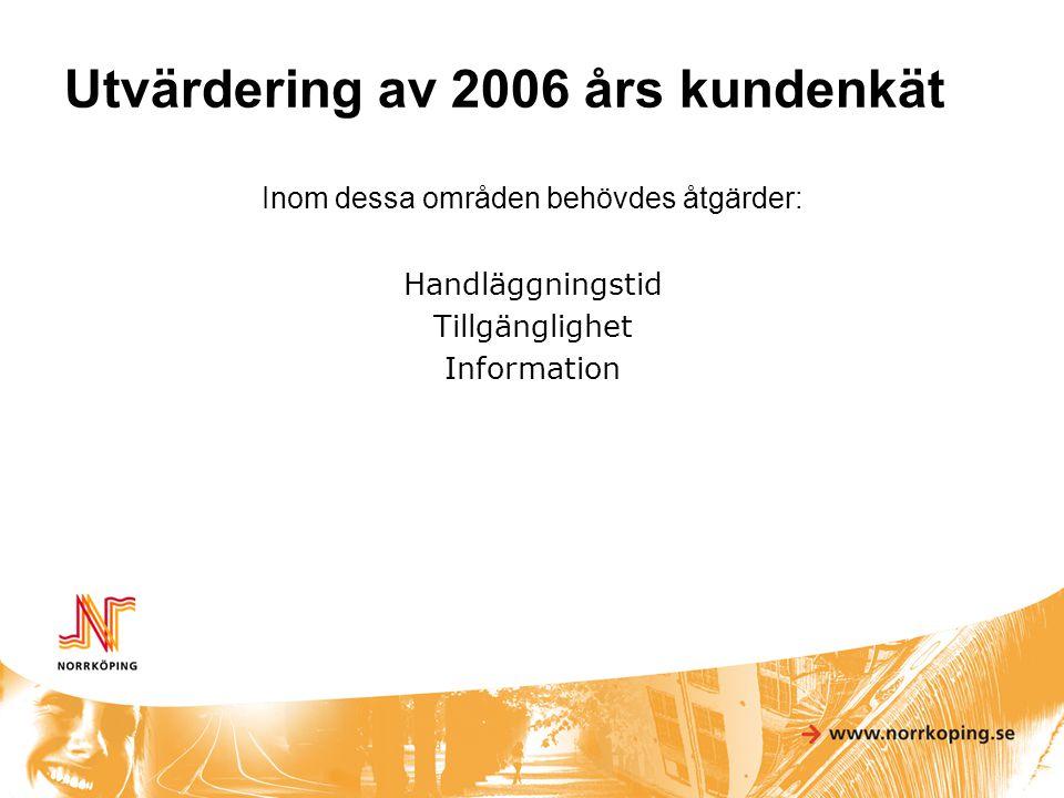 Handläggningstid 2007 Handläggningstid:4 mån – 1år11 % 1 – 3 mån46 % < 1 mån42 % Vad man tycker om handläggningstiden:bra – mkt bra54 % godkänd30 % dålig – mkt dålig16 % 2006 10 % 49 % 41% 52 % 25 % 22 %
