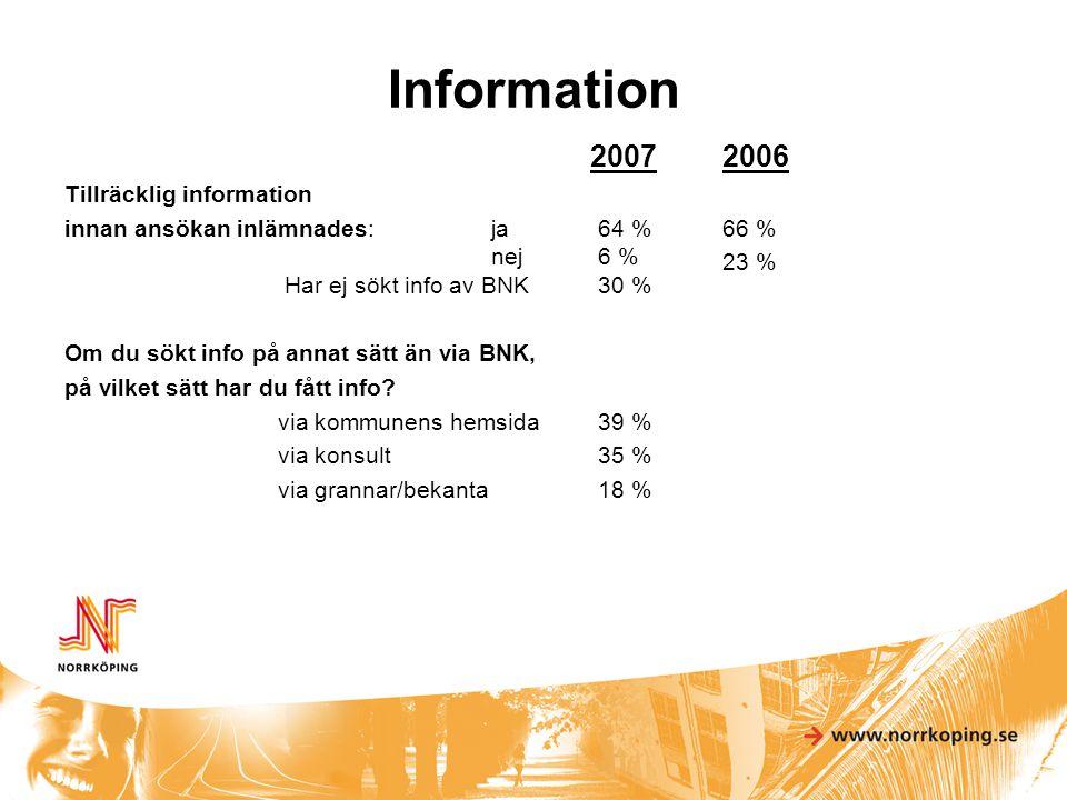 Information 2007 Tillräcklig information innan ansökan inlämnades:ja64 % nej6 % Har ej sökt info av BNK30 % Om du sökt info på annat sätt än via BNK, på vilket sätt har du fått info.