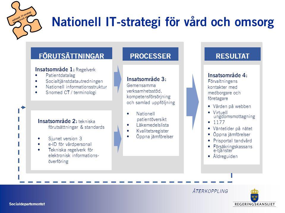 Socialdepartementet FÖRUTSÄTTNINGAR Insatsområde 1: Regelverk •Patientdatalag •Socialtjänstdatautredningen •Nationell informationsstruktur •Snomed CT