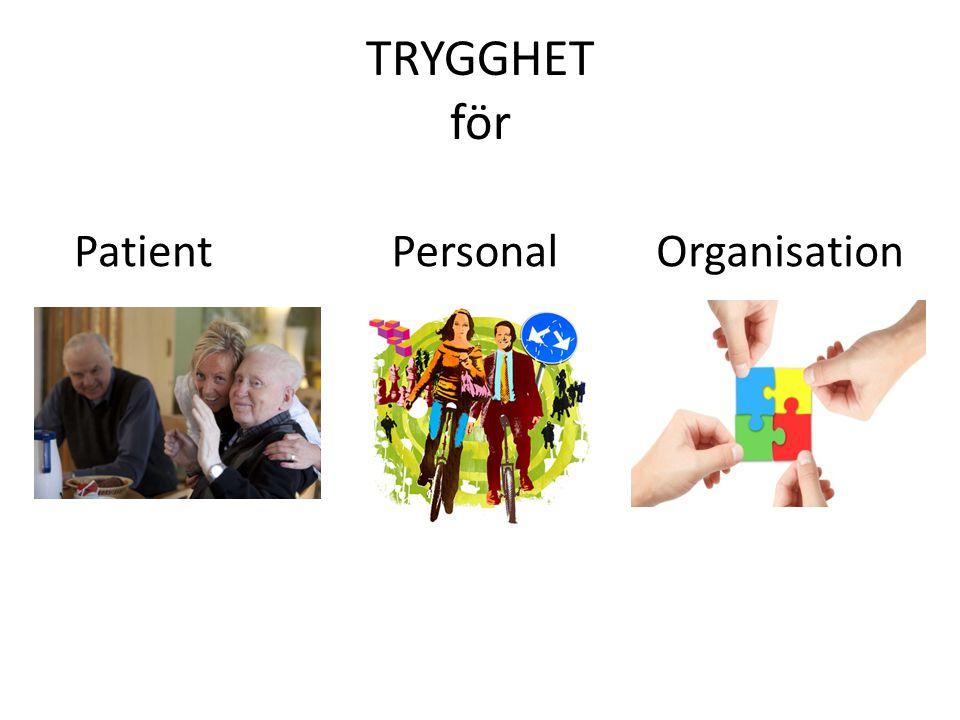 TRYGGHET för PatientPersonalOrganisation