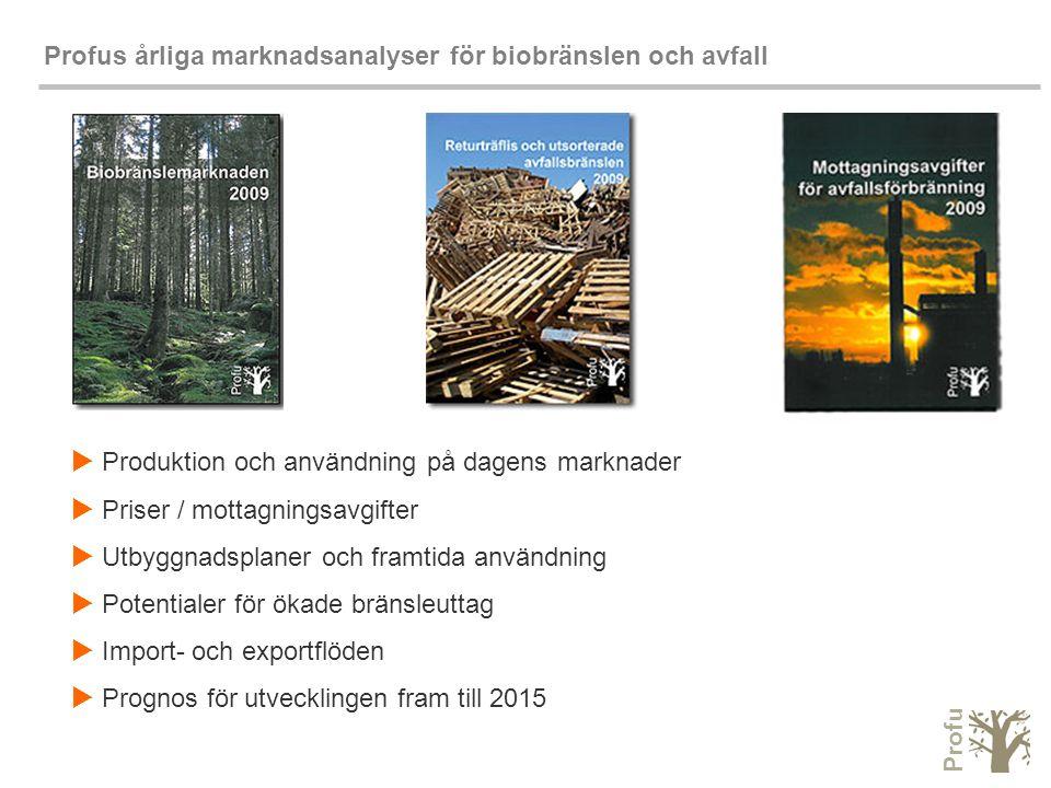Profu Bränsleanvändning inom fjärrvärmesektorn Biobränsle 55 % Avfall 24 % (17 TWh) Naturgas 6 % Kol 4 % Spillvärme 7 % El 2 % Olja 2 % Värmeleverans ca 69 TWH Källa: Elforsk 2005, Kraft- värme i framtiden (Profu) Värmeleverans 27 TWH Källa: Svensk Fjärrvärme 1981 2001 2015 Värmeleverans 46 TWH Källa: Svensk Fjärrvärme