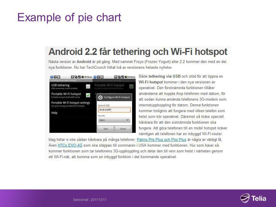 Seniornet 20111011 Example of pie chart