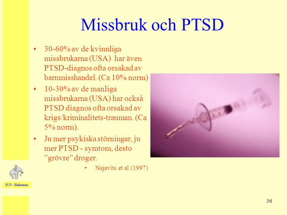 BUP - Elefanten 36 Missbruk och PTSD •30-60% av de kvinnliga missbrukarna (USA) har även PTSD-diagnos ofta orsakad av barnmisshandel. (Ca 10% norm) •1