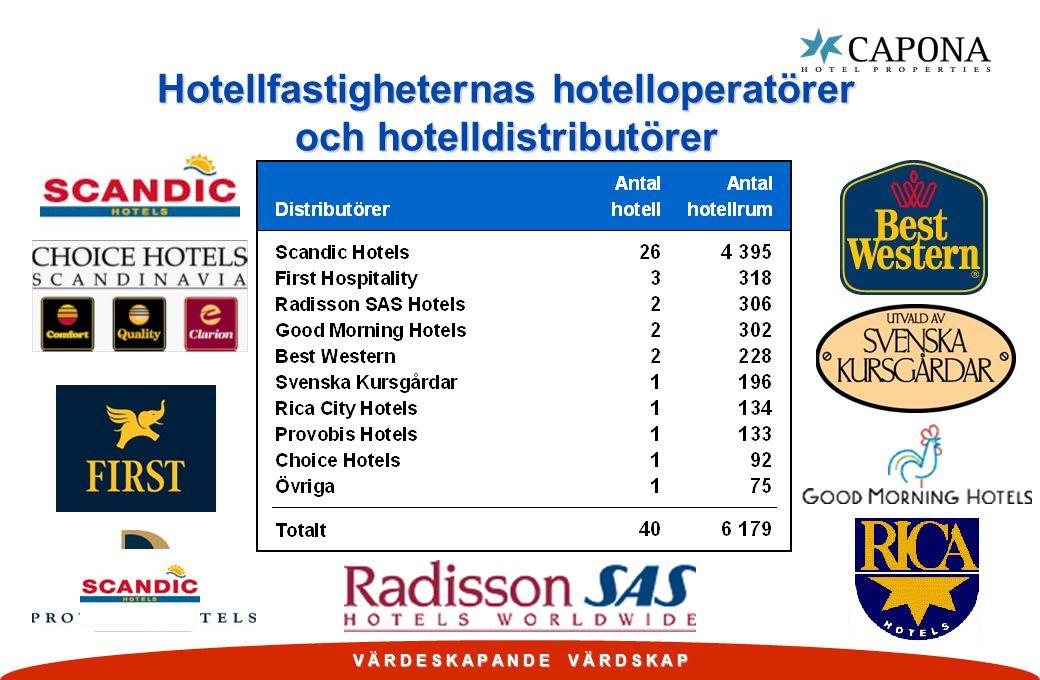 V Ä R D E S K A P A N D E V Ä R D S K A P Hotellfastigheternas hotelloperatörer och hotelldistributörer