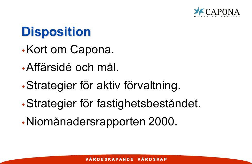 V Ä R D E S K A P A N D E V Ä R D S K A P Disposition w Kort om Capona. w Affärsidé och mål. w Strategier för aktiv förvaltning. w Strategier för fast