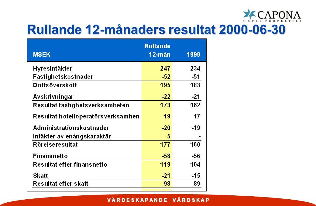 V Ä R D E S K A P A N D E V Ä R D S K A P Rullande 12-månaders resultat 2000-06-30