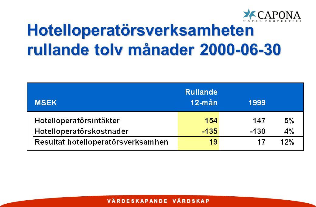V Ä R D E S K A P A N D E V Ä R D S K A P Hotelloperatörsverksamheten rullande tolv månader 2000-06-30