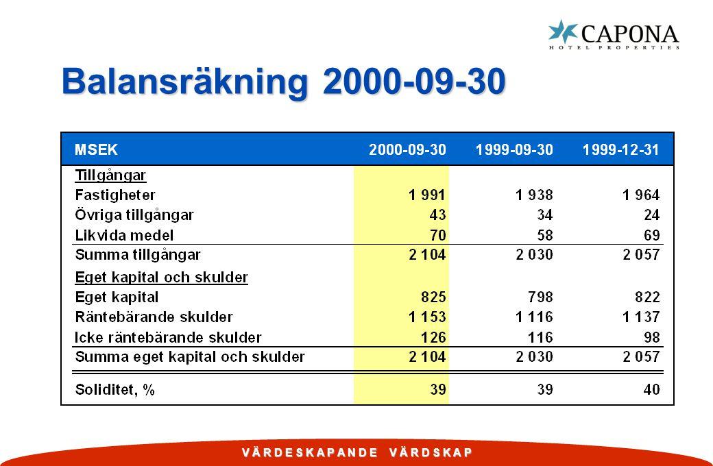 V Ä R D E S K A P A N D E V Ä R D S K A P Balansräkning 2000-09-30