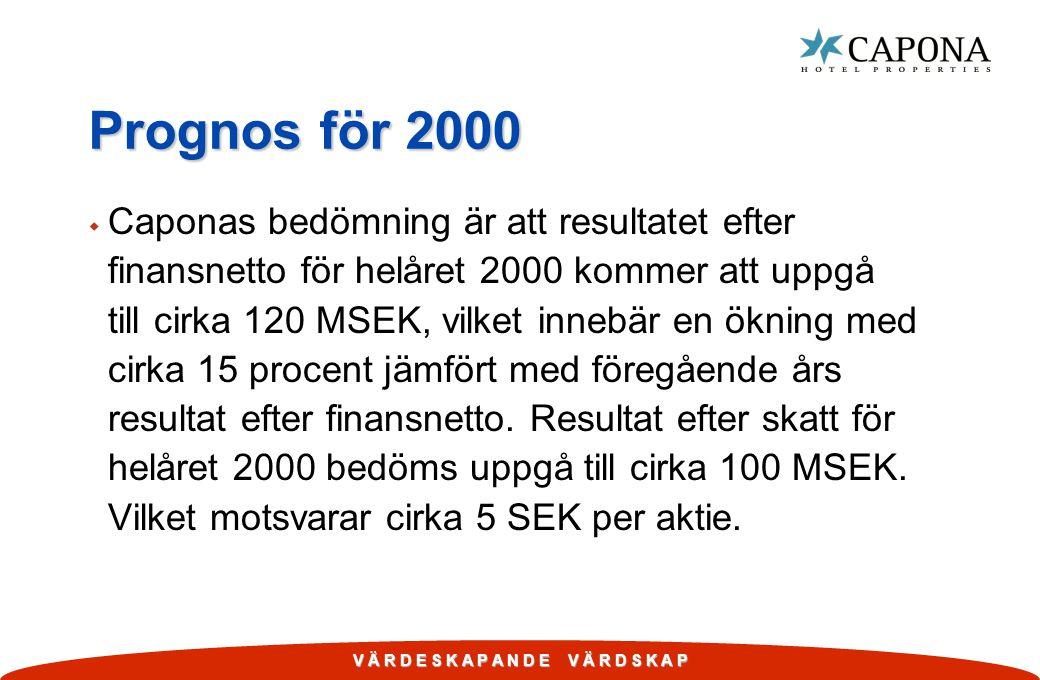 V Ä R D E S K A P A N D E V Ä R D S K A P Prognos för 2000 w Caponas bedömning är att resultatet efter finansnetto för helåret 2000 kommer att uppgå till cirka 120 MSEK, vilket innebär en ökning med cirka 15 procent jämfört med föregående års resultat efter finansnetto.