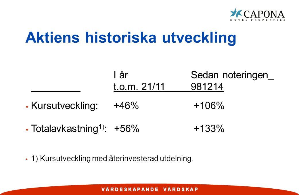 V Ä R D E S K A P A N D E V Ä R D S K A P Aktiens historiska utveckling I årSedan noteringen t.o.m. 21/11981214 w Kursutveckling: +46% +106% w Totalav