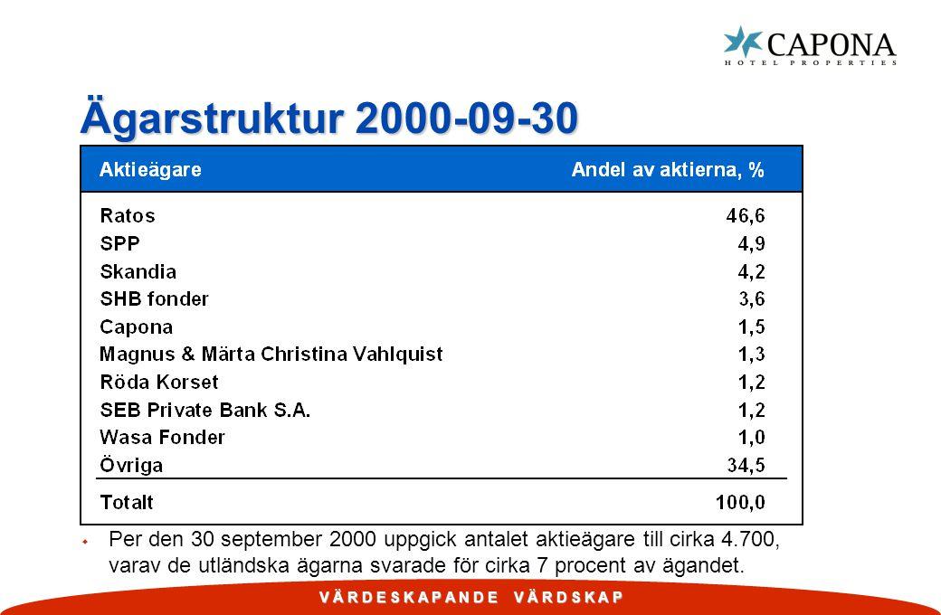 V Ä R D E S K A P A N D E V Ä R D S K A P Ägarstruktur 2000-09-30 w Per den 30 september 2000 uppgick antalet aktieägare till cirka 4.700, varav de ut