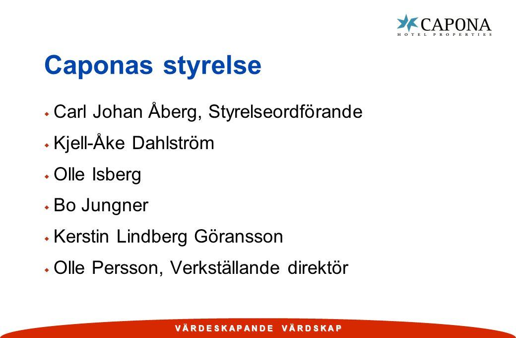 V Ä R D E S K A P A N D E V Ä R D S K A P Caponas styrelse w Carl Johan Åberg, Styrelseordförande w Kjell-Åke Dahlström w Olle Isberg w Bo Jungner w K