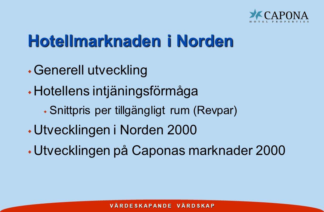 V Ä R D E S K A P A N D E V Ä R D S K A P Hotellmarknaden i Norden w Generell utveckling w Hotellens intjäningsförmåga w Snittpris per tillgängligt rum (Revpar) w Utvecklingen i Norden 2000 w Utvecklingen på Caponas marknader 2000