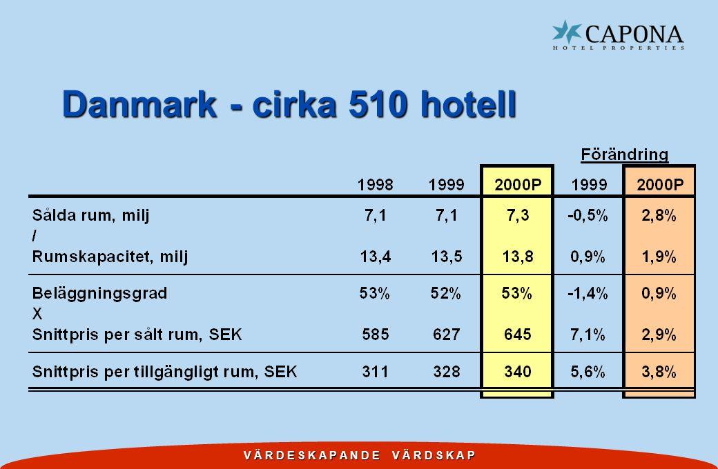 V Ä R D E S K A P A N D E V Ä R D S K A P Danmark - cirka 510 hotell
