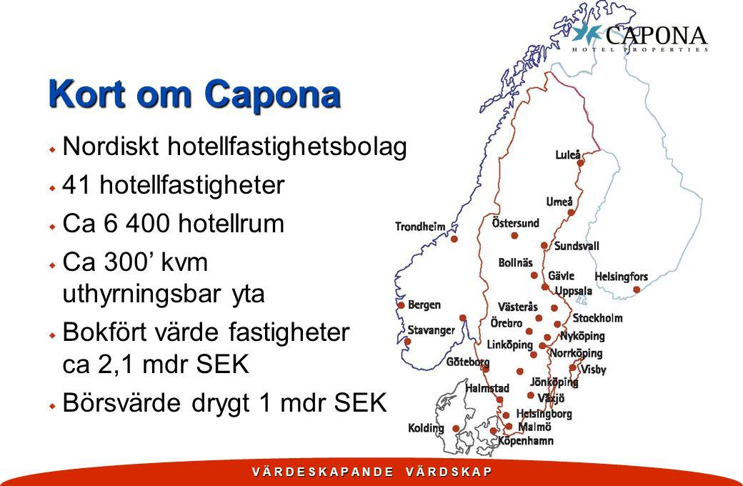 V Ä R D E S K A P A N D E V Ä R D S K A P Kort om Capona w Nordiskt hotellfastighetsbolag w 41 hotellfastigheter w Ca 6 400 hotellrum w Ca 300' kvm uthyrningsbar yta w Bokfört värde fastigheter ca 2,1 mdr SEK w Börsvärde drygt 1 mdr SEK V Ä R D E S K A P A N D E V Ä R D S K A P