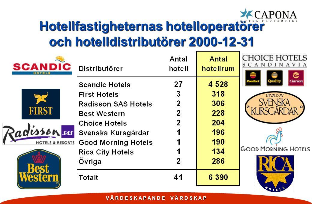 Hotellfastigheternas hotelloperatörer och hotelldistributörer 2000-12-31 V Ä R D E S K A P A N D E V Ä R D S K A P