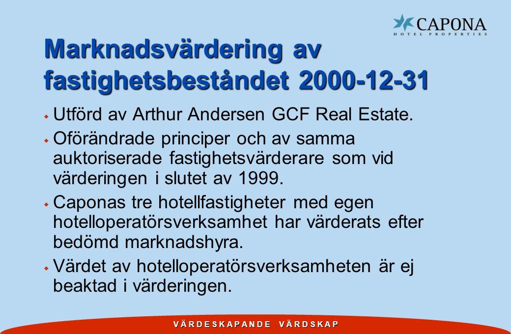 V Ä R D E S K A P A N D E V Ä R D S K A P Marknadsvärdering av fastighetsbeståndet 2000-12-31 w Utförd av Arthur Andersen GCF Real Estate. w Oförändra