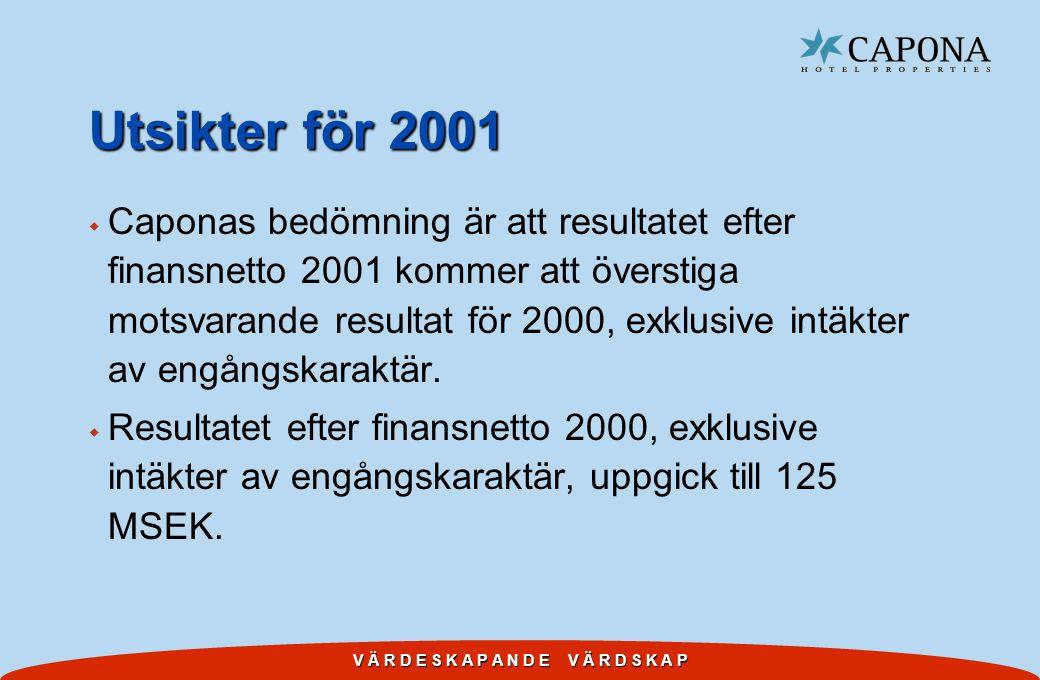 V Ä R D E S K A P A N D E V Ä R D S K A P Utsikter för 2001 w Caponas bedömning är att resultatet efter finansnetto 2001 kommer att överstiga motsvarande resultat för 2000, exklusive intäkter av engångskaraktär.