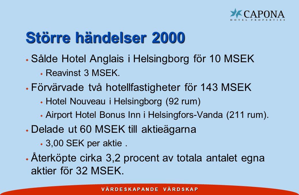V Ä R D E S K A P A N D E V Ä R D S K A P Större händelser 2000 w Sålde Hotel Anglais i Helsingborg för 10 MSEK w Reavinst 3 MSEK. w Förvärvade två ho