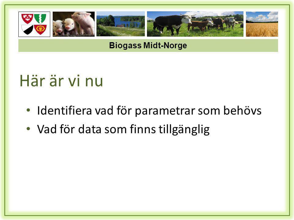 Här är vi nu • Identifiera vad för parametrar som behövs • Vad för data som finns tillgänglig Biogass Midt-Norge